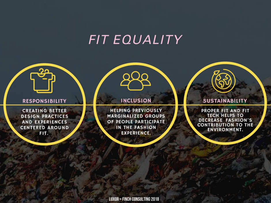Fit Equality via Luxor & Finch
